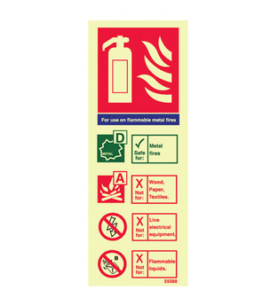 midland fire - Class D Fire Extinguisher identity sign