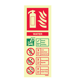 Midland Fire - Fire Extinguisher Identity Sign (Water)