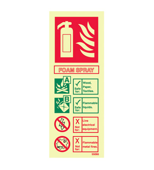 midland fire - Afff (foam) fire extinguisher identity sign